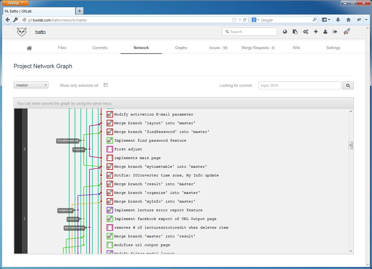 Project Management - Gitlab.png