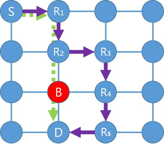 fig2_4x4_broken_mesh_topology.png