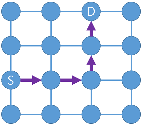 fig1_xy_dor_routing.png