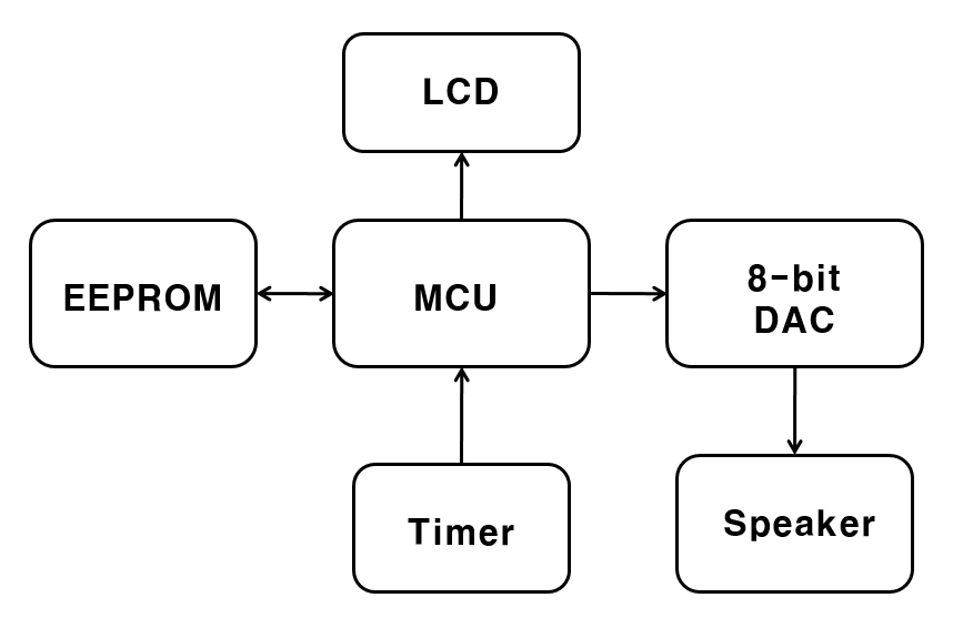 System Diagram.png