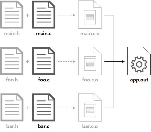build_example_hidden.png